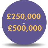 Invest up to £500,000